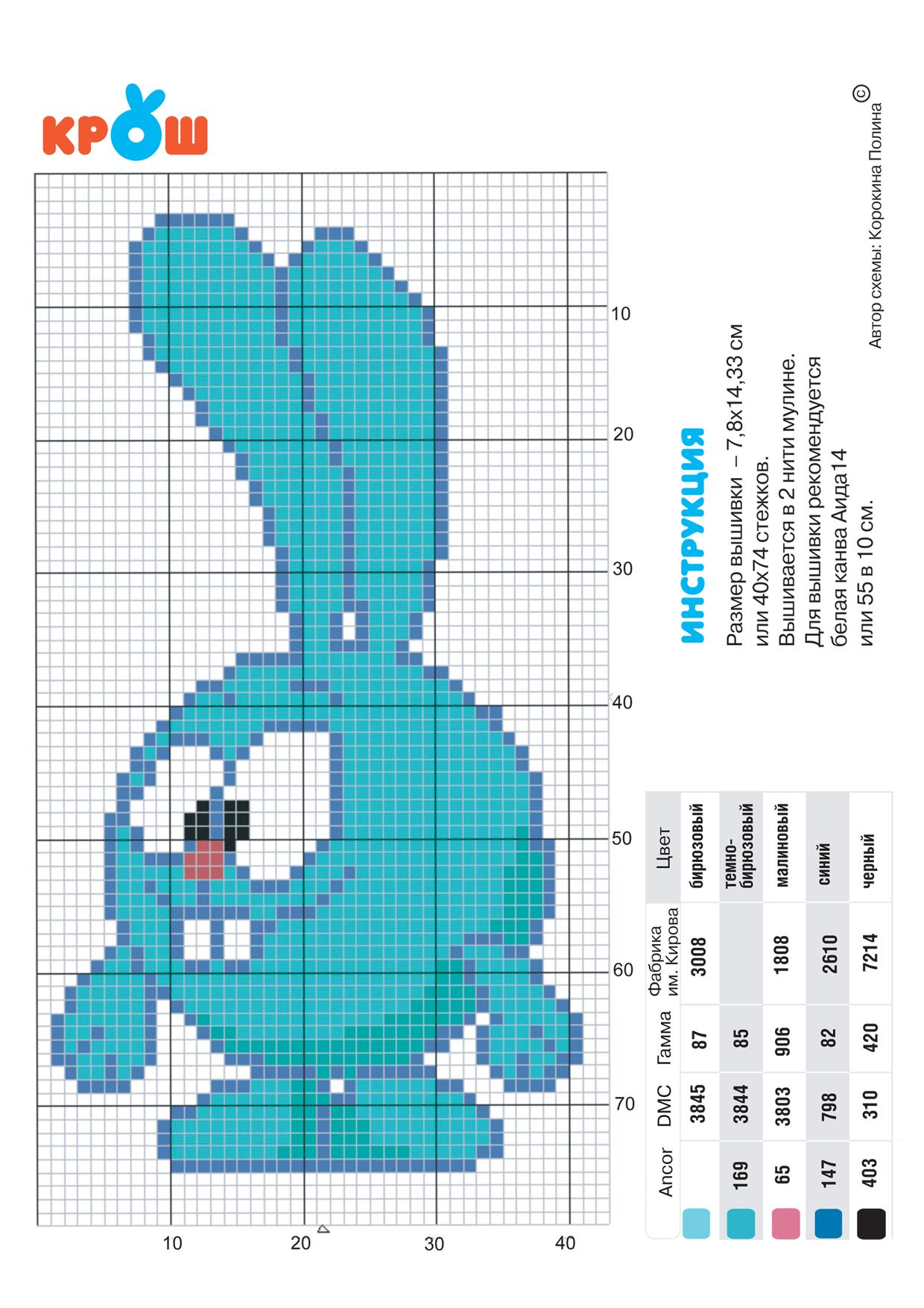 Как рисовать схему из таблицы